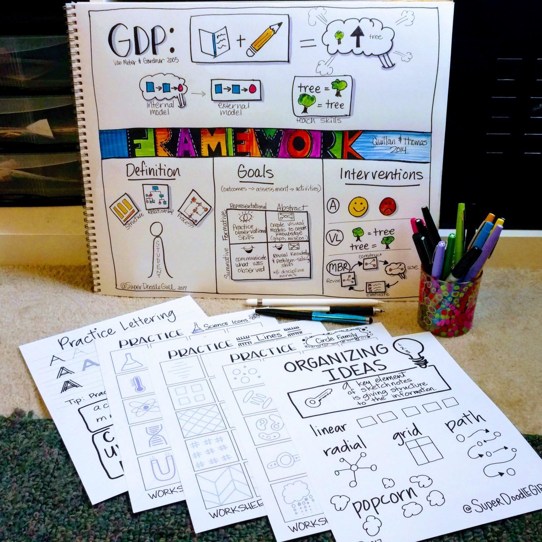 Doodling for Understanding